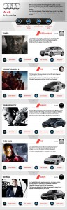 Audi Infographic